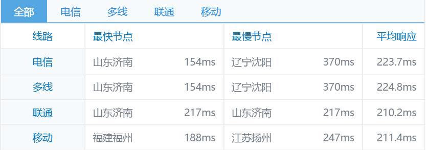 HostMyByte-ping.jpg