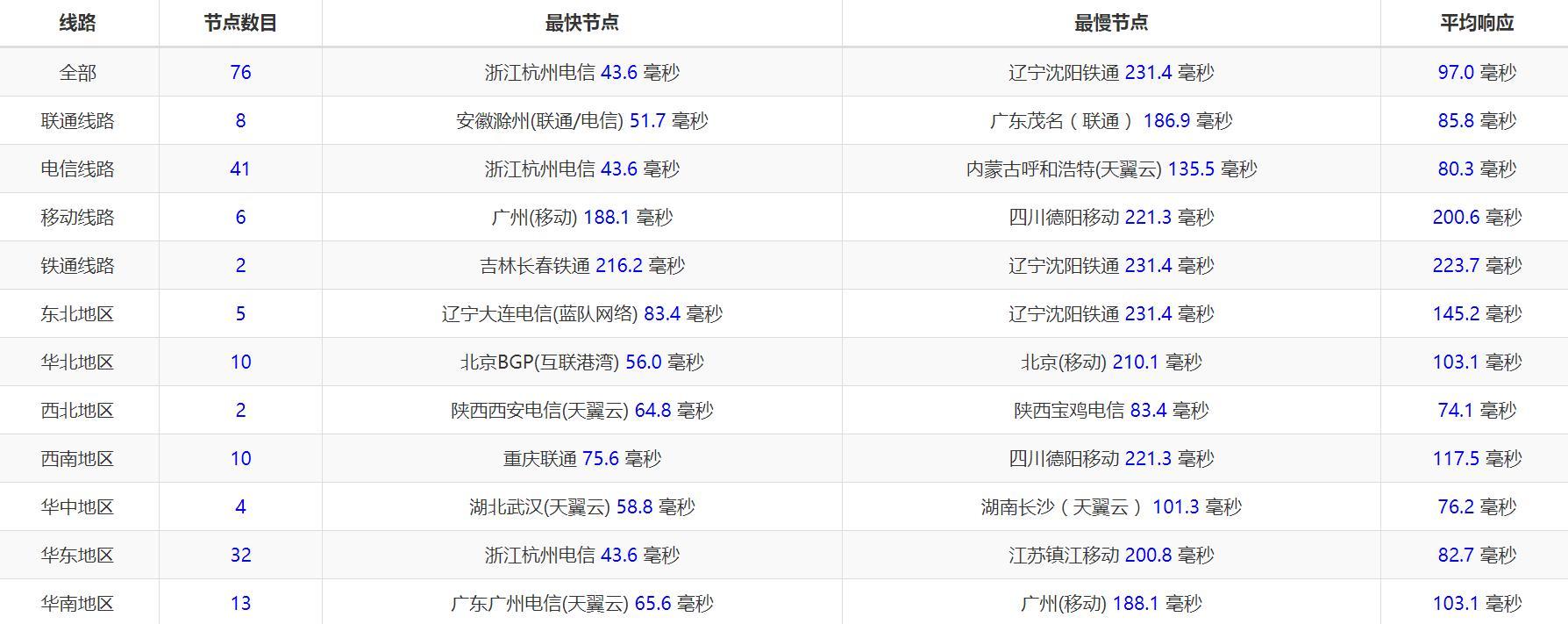 HostKvm-jp-ping.jpg