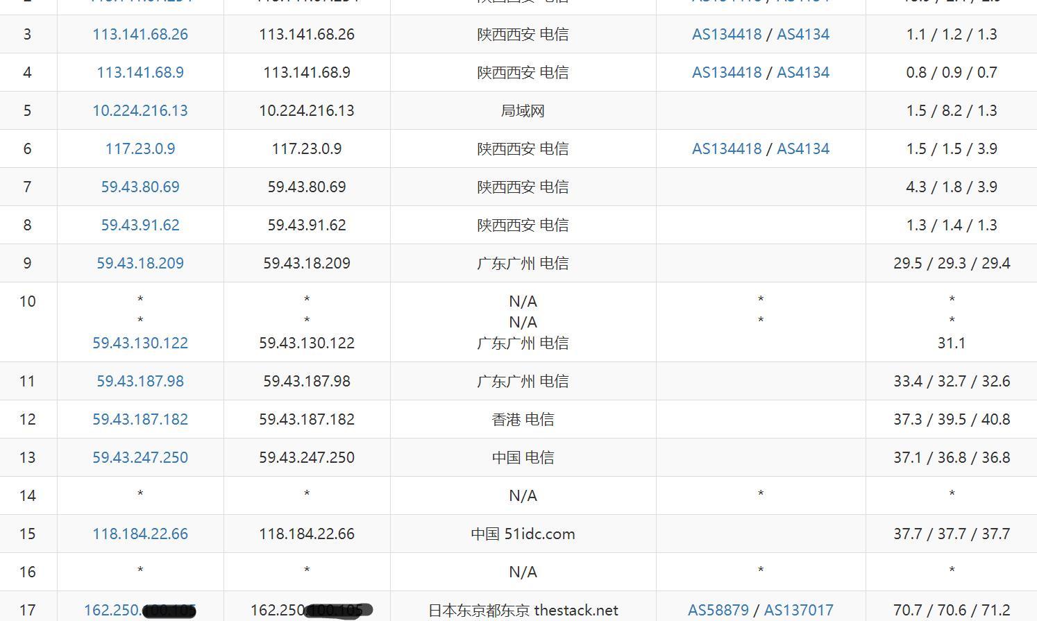 yecaoyun-softbank-trac-dx.jpg