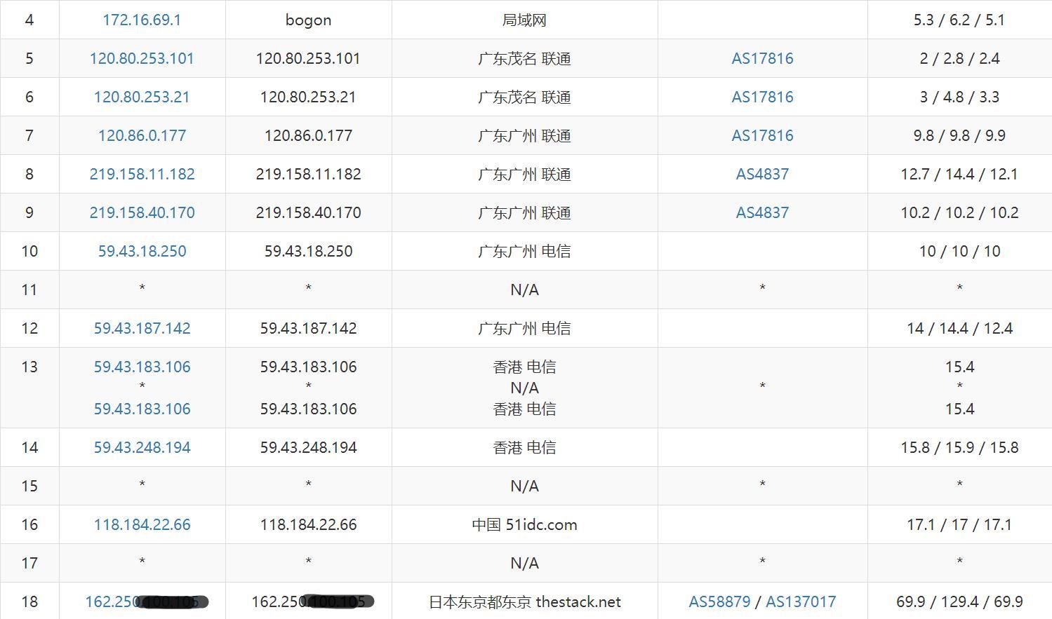 yecaoyun-softbank-trac-lt.jpg