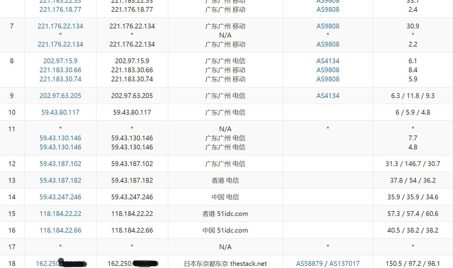 yecaoyun-softbank-trac-yd.jpg