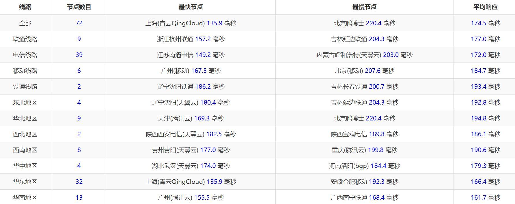 T667-la-cn2-ping.jpg