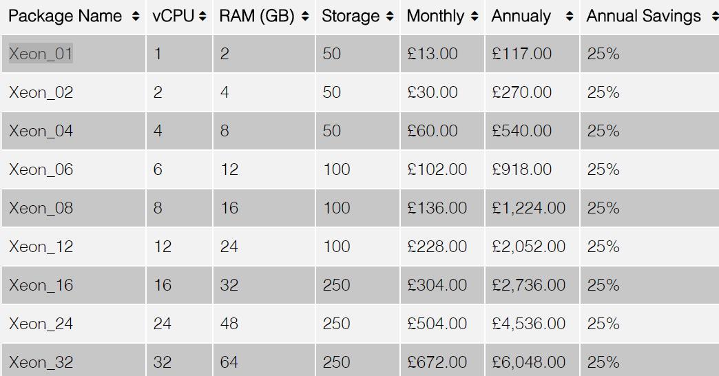 ComputeLabs-vps-price.jpg