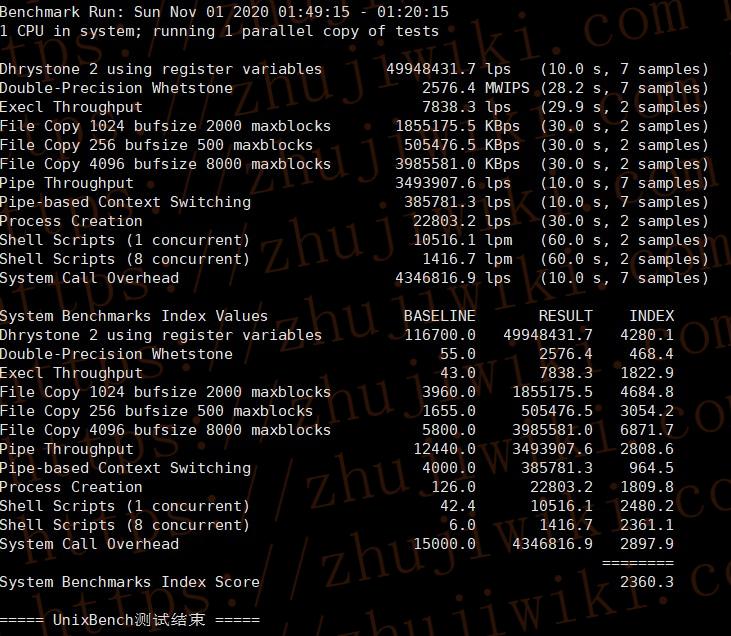 OLink Cloud 1GB内存 1Gbps带宽 德国直连 KVM VPS测评