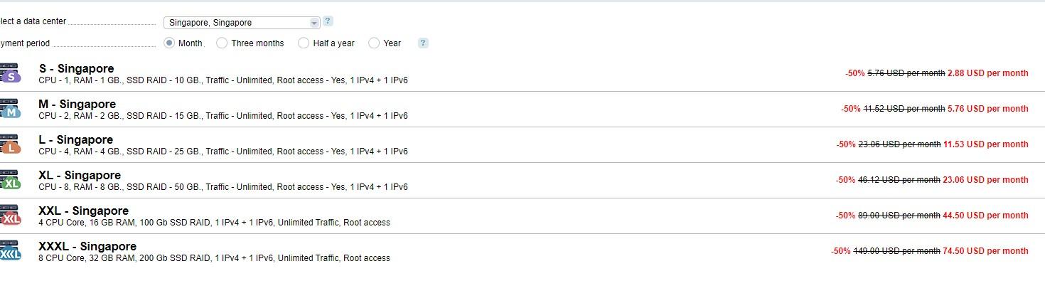 ProfitServer:$2.88/月/1GB内存/10GB SSD空间/不限流量/100Mbps端口/KVM/新加坡-主机优惠