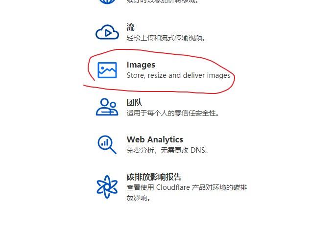 Cloudflare:推出了图床服务,月付5美金,可存储10万张图片-主机优惠